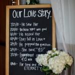 Встреча гостей на свадьбе